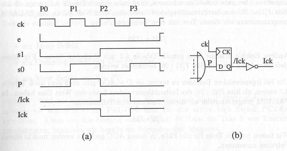 Technische Informatik II (WS 1999/2000)