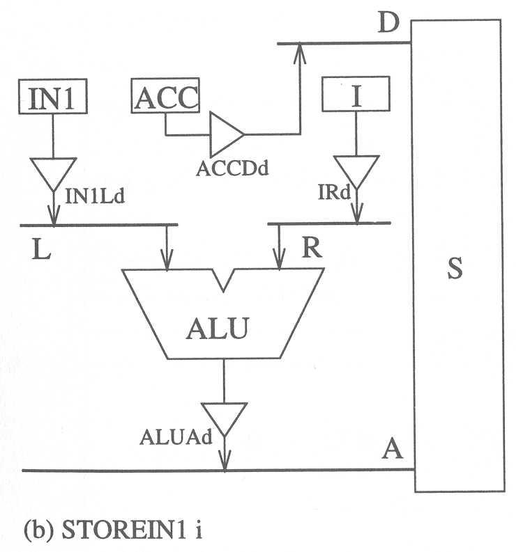 Schön Schematische Diagramme Und Schaltungen Ideen - Elektrische ...